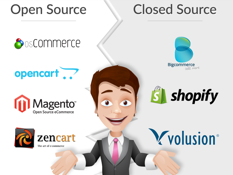 eCommerce War: Open Source vs Closed Source