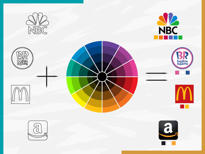 how color influences digital design